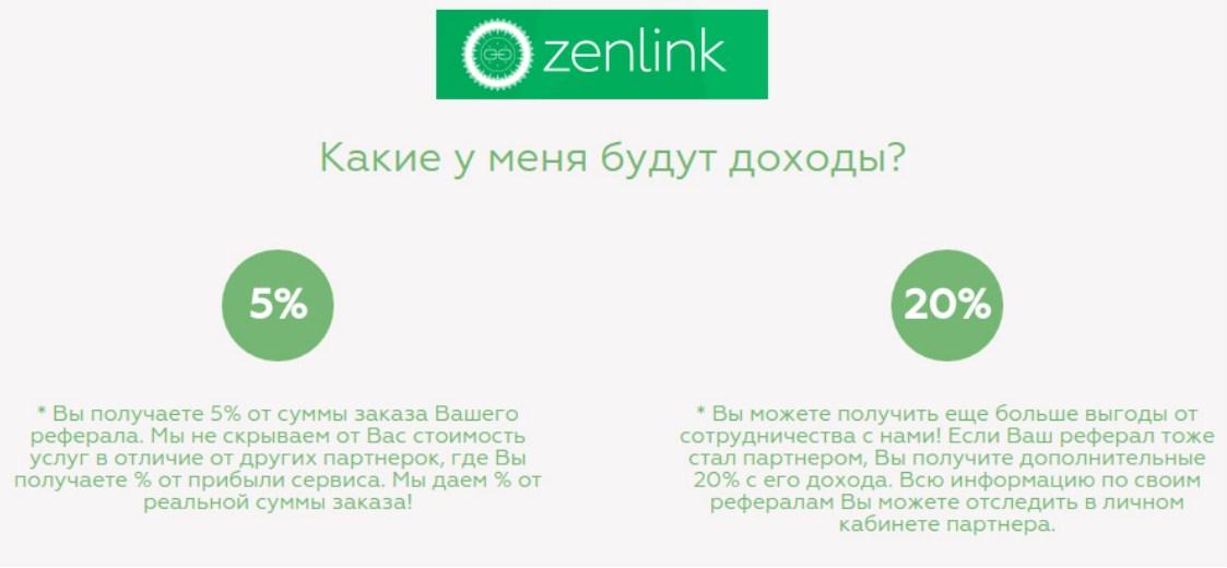 Партнерская программа Zenlink.ru